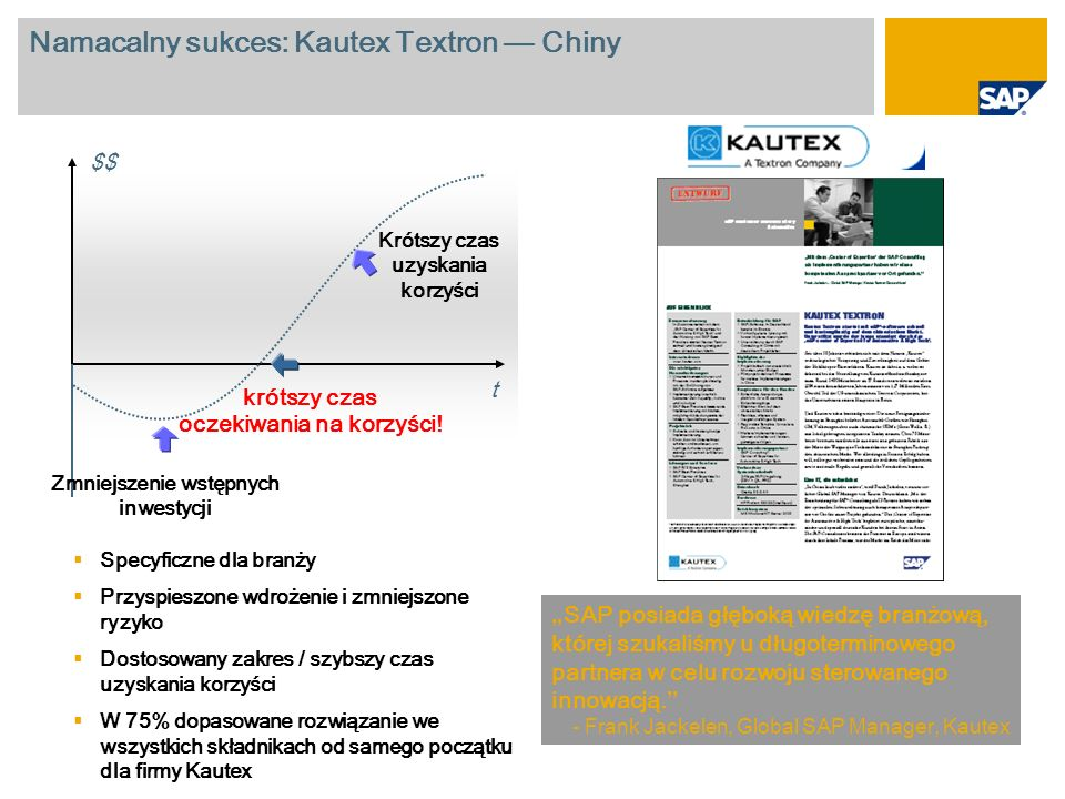 Namacalny sukces: Kautex Textron — Chiny