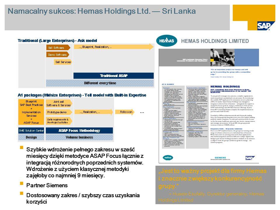 Namacalny sukces: Hemas Holdings Ltd. — Sri Lanka