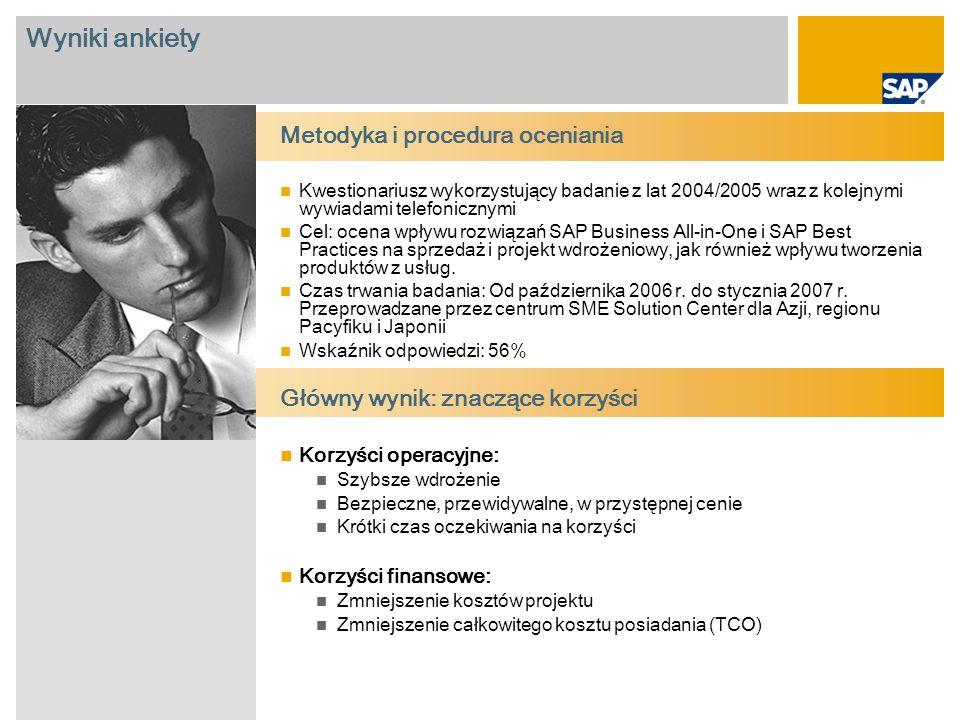 Wyniki ankiety Metodyka i procedura oceniania