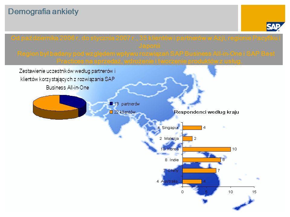 Demografia ankiety Od października 2006 r. do stycznia 2007 r., 35 klientów i partnerów w Azji, regionie Pacyfiku i Japonii.