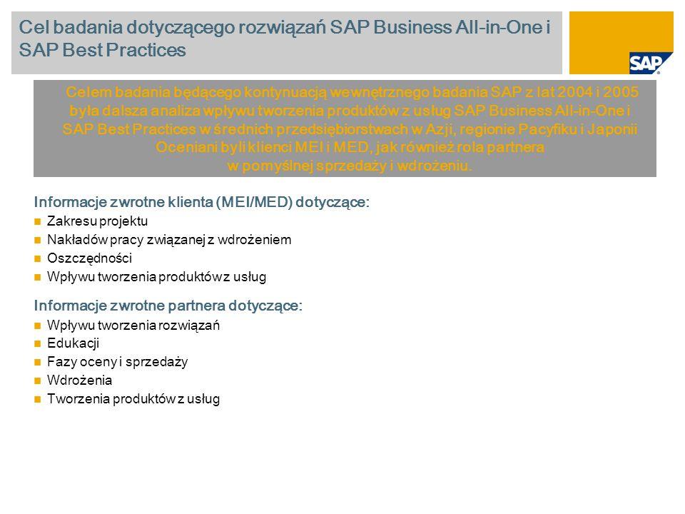Cel badania dotyczącego rozwiązań SAP Business All-in-One i SAP Best Practices
