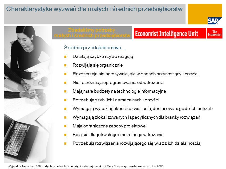 Charakterystyka wyzwań dla małych i średnich przedsiębiorstw