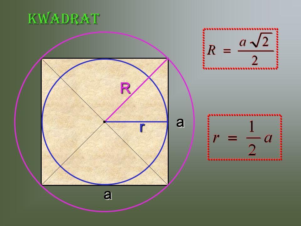 KWADRAT R a r a