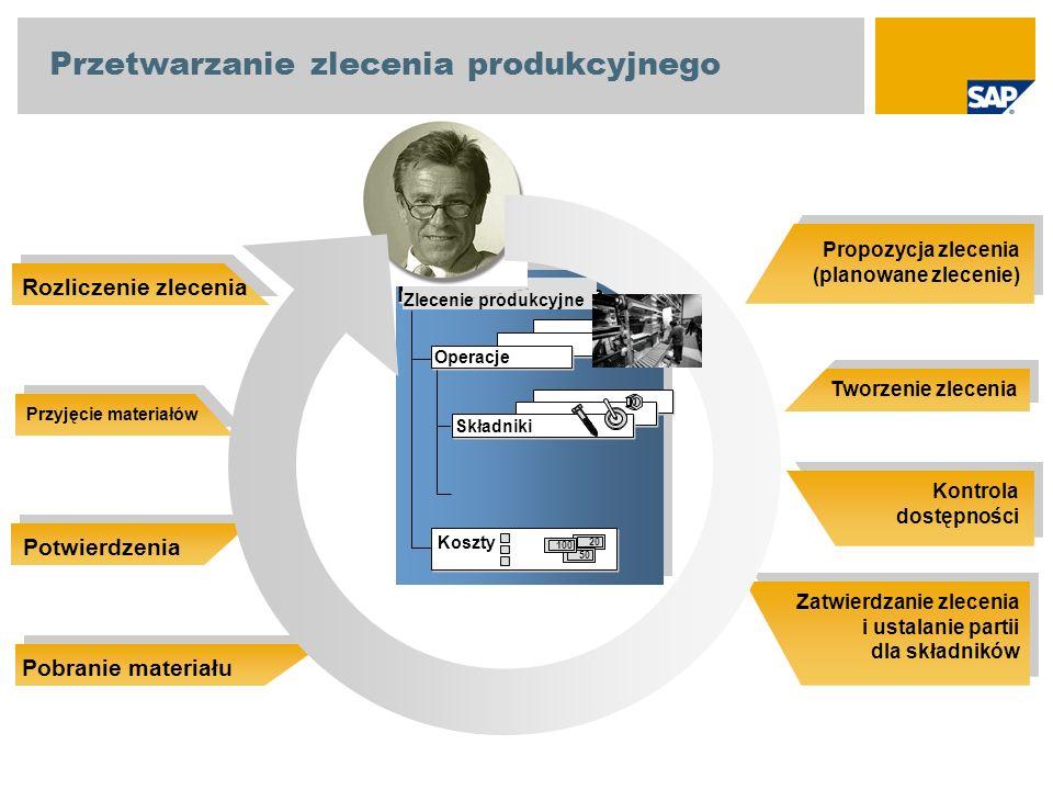 Przetwarzanie zlecenia produkcyjnego