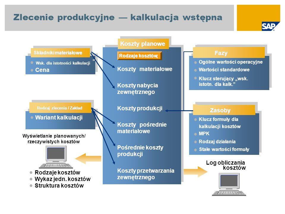 Zlecenie produkcyjne — kalkulacja wstępna