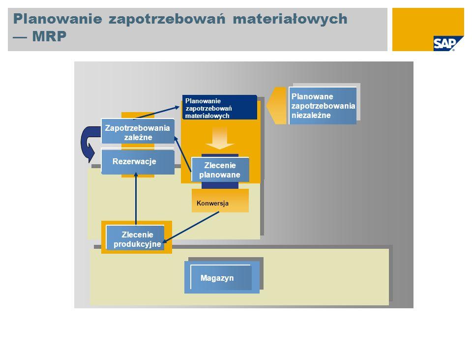 Planowanie zapotrzebowań materiałowych — MRP