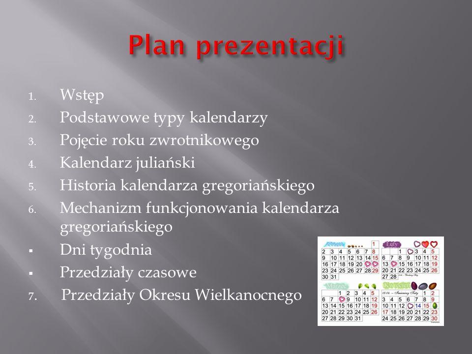 Plan prezentacji Wstęp Podstawowe typy kalendarzy