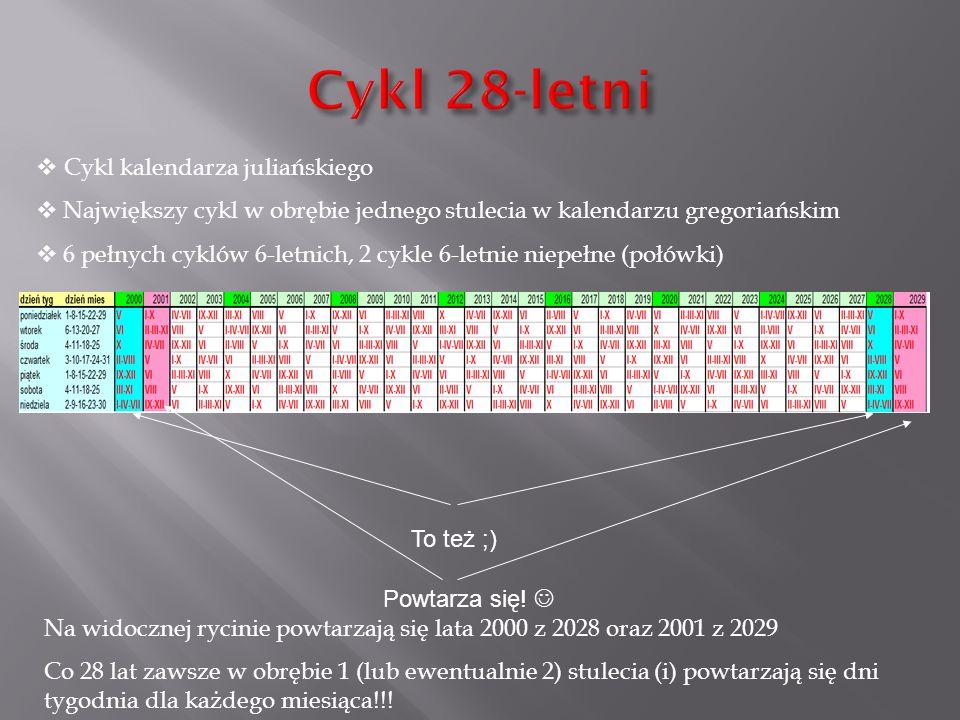 Cykl 28-letni Cykl kalendarza juliańskiego