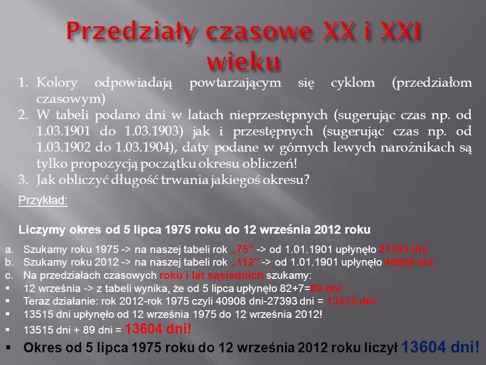 Przedziały czasowe XX i XXI wieku