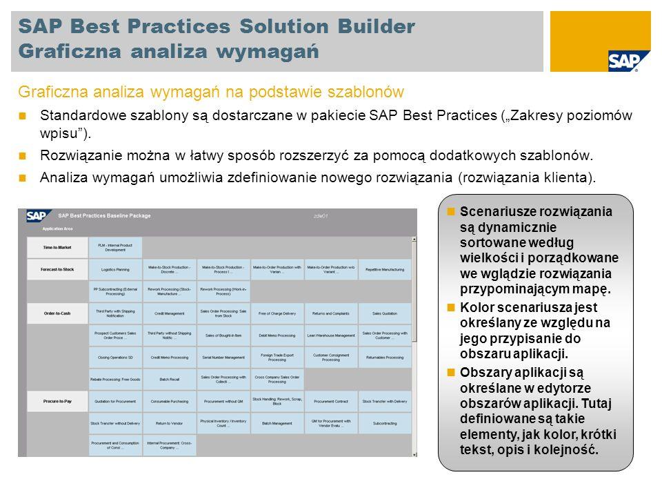 SAP Best Practices Solution Builder Graficzna analiza wymagań