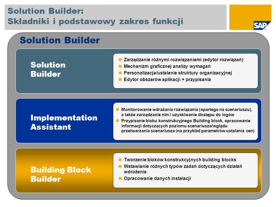 Solution Builder: Składniki i podstawowy zakres funkcji