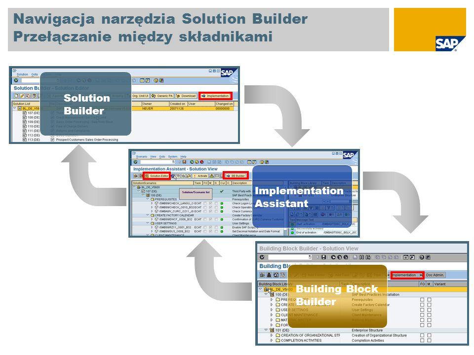 Nawigacja narzędzia Solution Builder Przełączanie między składnikami