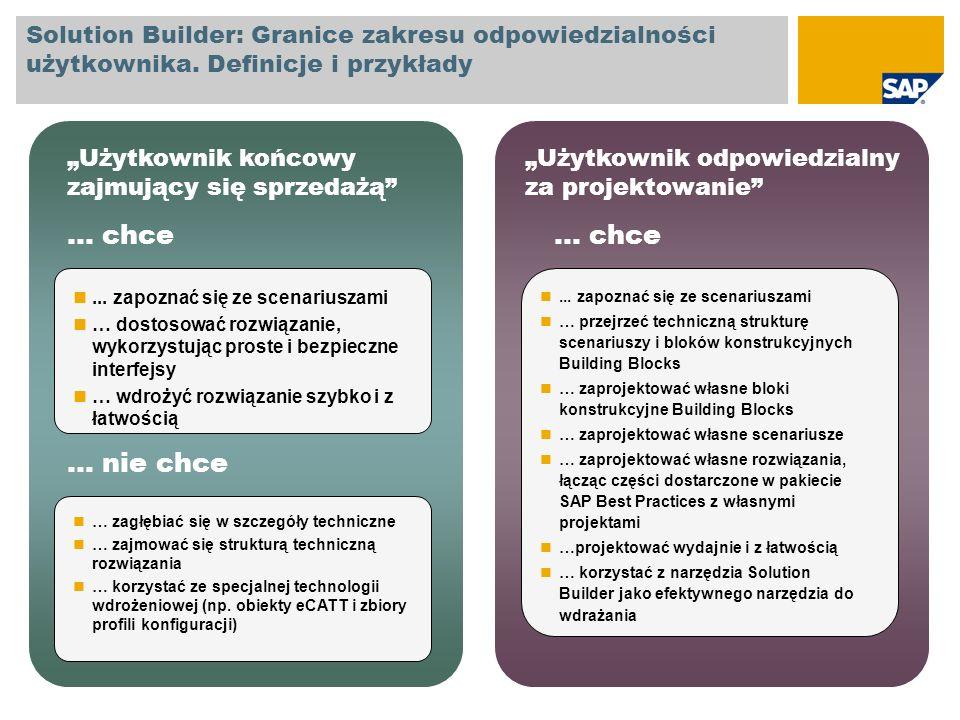 Solution Builder: Granice zakresu odpowiedzialności użytkownika