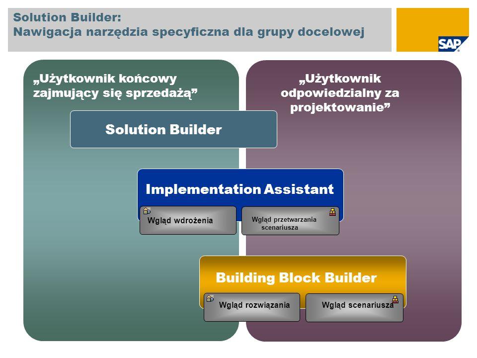 Solution Builder: Nawigacja narzędzia specyficzna dla grupy docelowej