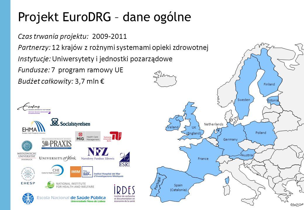 Projekt EuroDRG – dane ogólne
