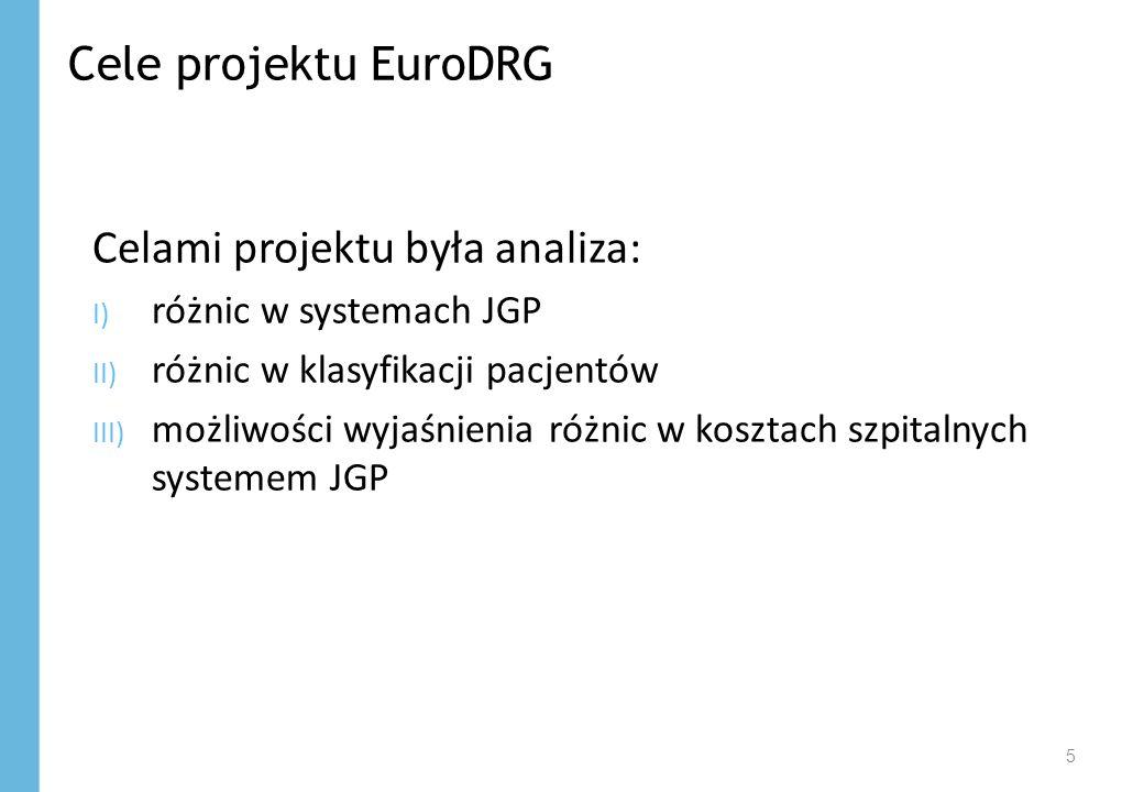 Celami projektu była analiza: