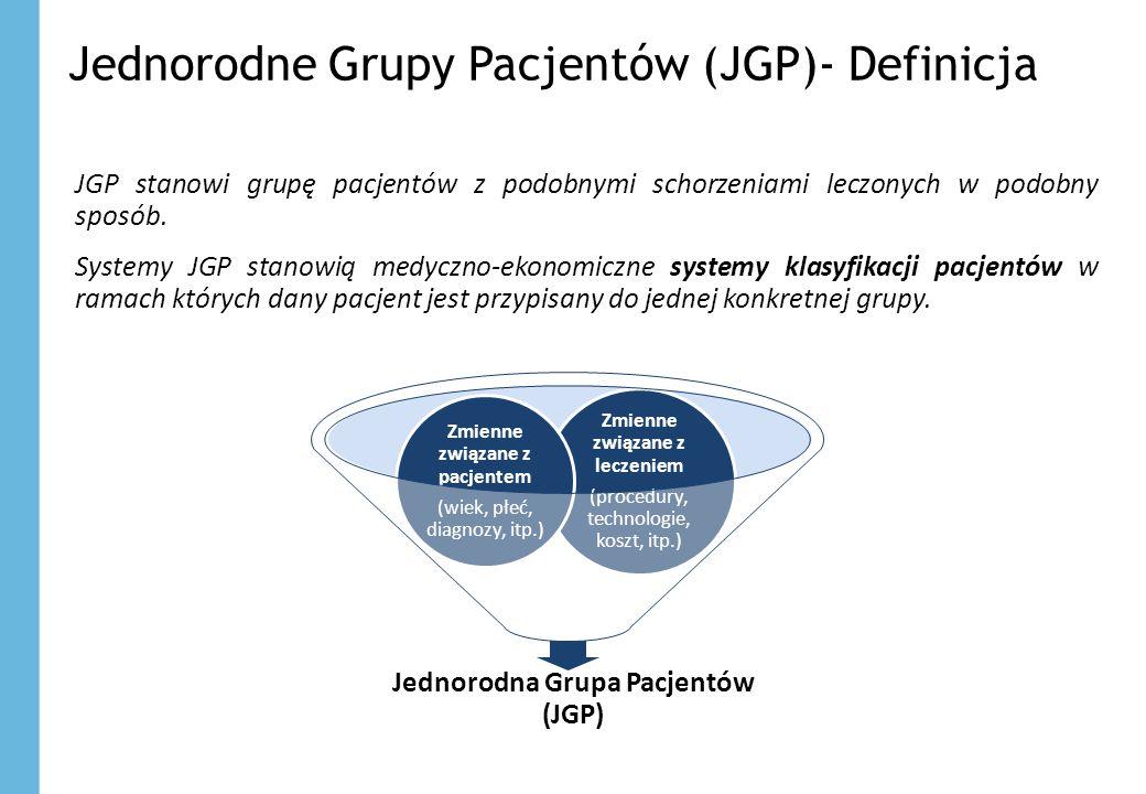 Jednorodne Grupy Pacjentów (JGP)- Definicja