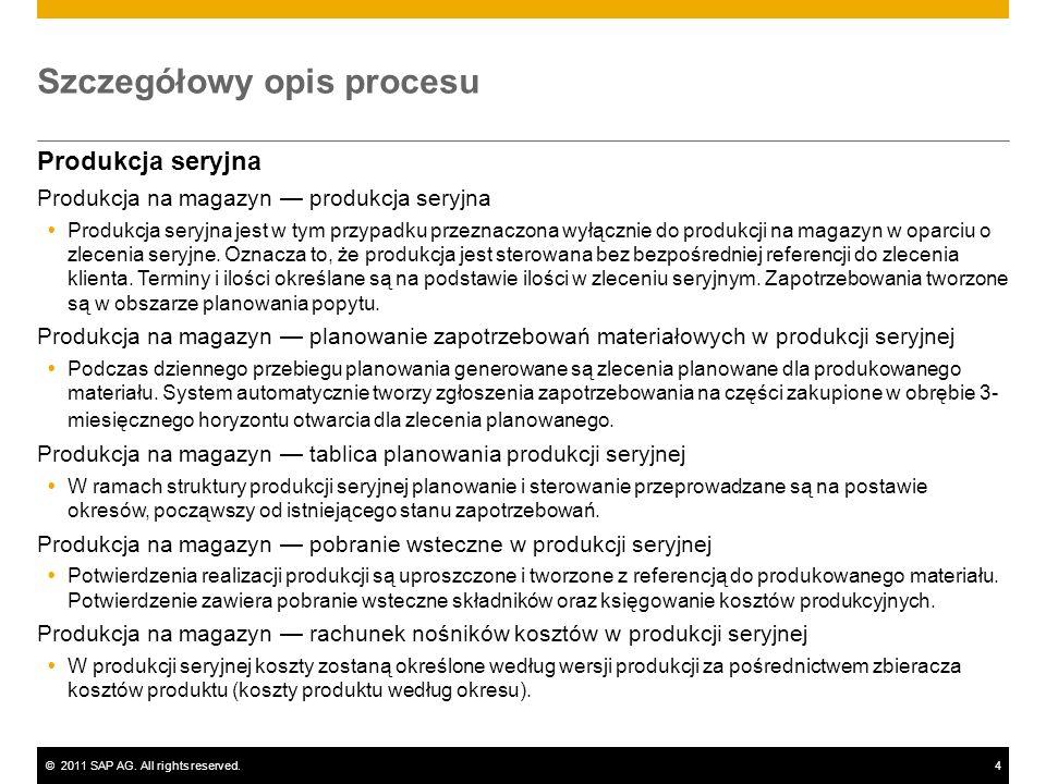 Szczegółowy opis procesu