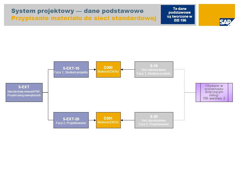 System projektowy — dane podstawowe Przypisanie materiału do sieci standardowej