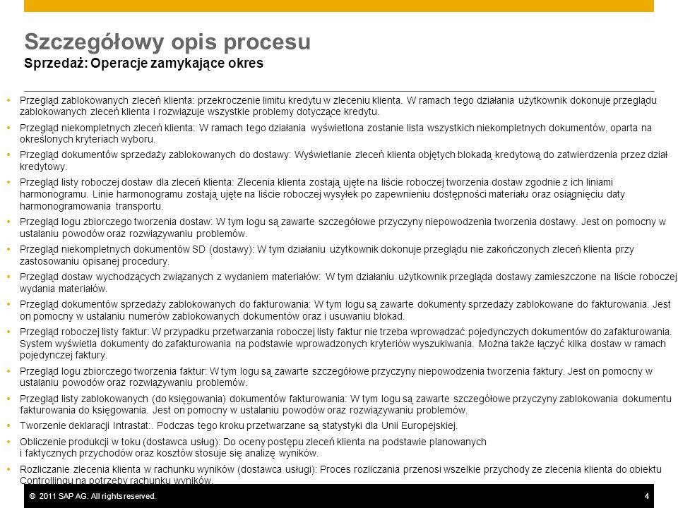 Szczegółowy opis procesu Sprzedaż: Operacje zamykające okres