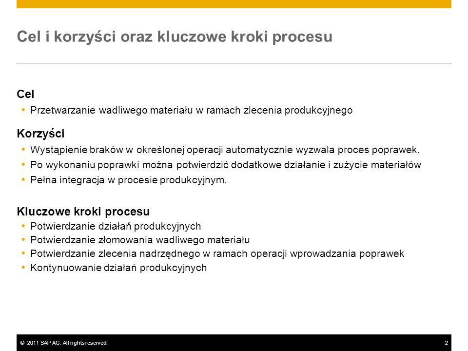 Cel i korzyści oraz kluczowe kroki procesu