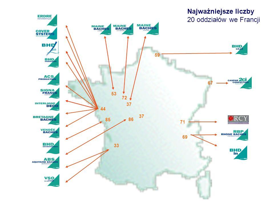 Najważniejsze liczby 20 oddziałów we Francji 59 67 53 72 37 44 37 85