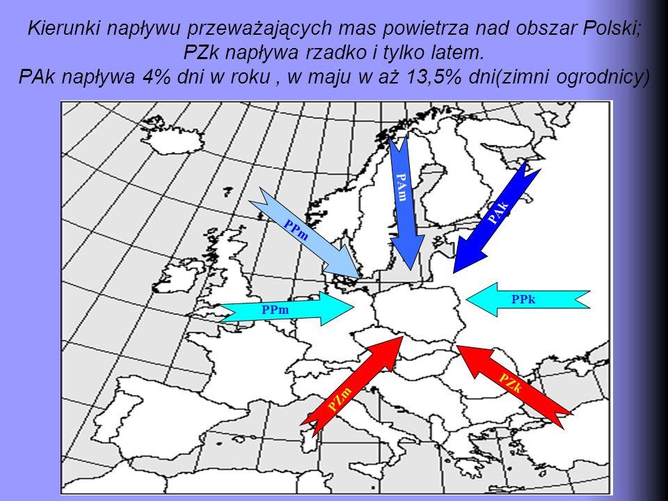 Kierunki napływu przeważających mas powietrza nad obszar Polski; PZk napływa rzadko i tylko latem. PAk napływa 4% dni w roku , w maju w aż 13,5% dni(zimni ogrodnicy)