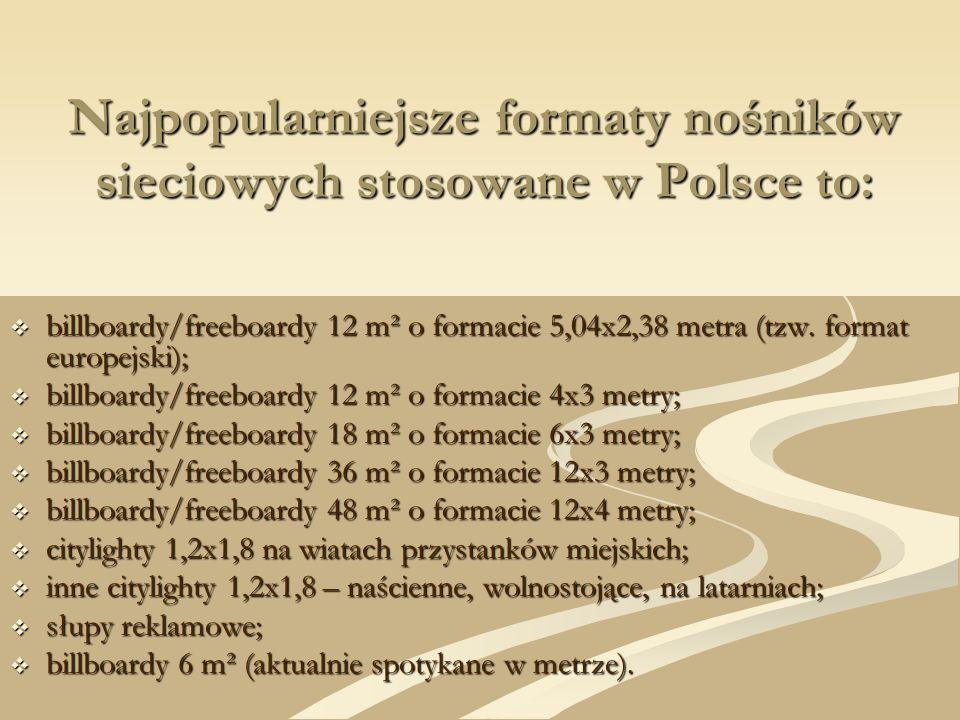 Najpopularniejsze formaty nośników sieciowych stosowane w Polsce to: