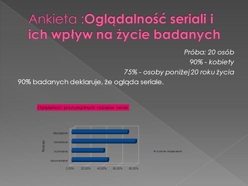 Ankieta :Oglądalność seriali i ich wpływ na życie badanych
