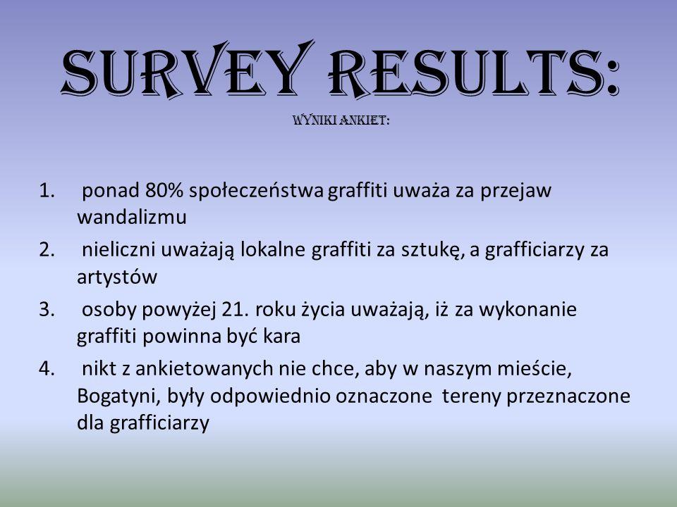 SURVEY RESULTS: WYNIKI ANKIET: