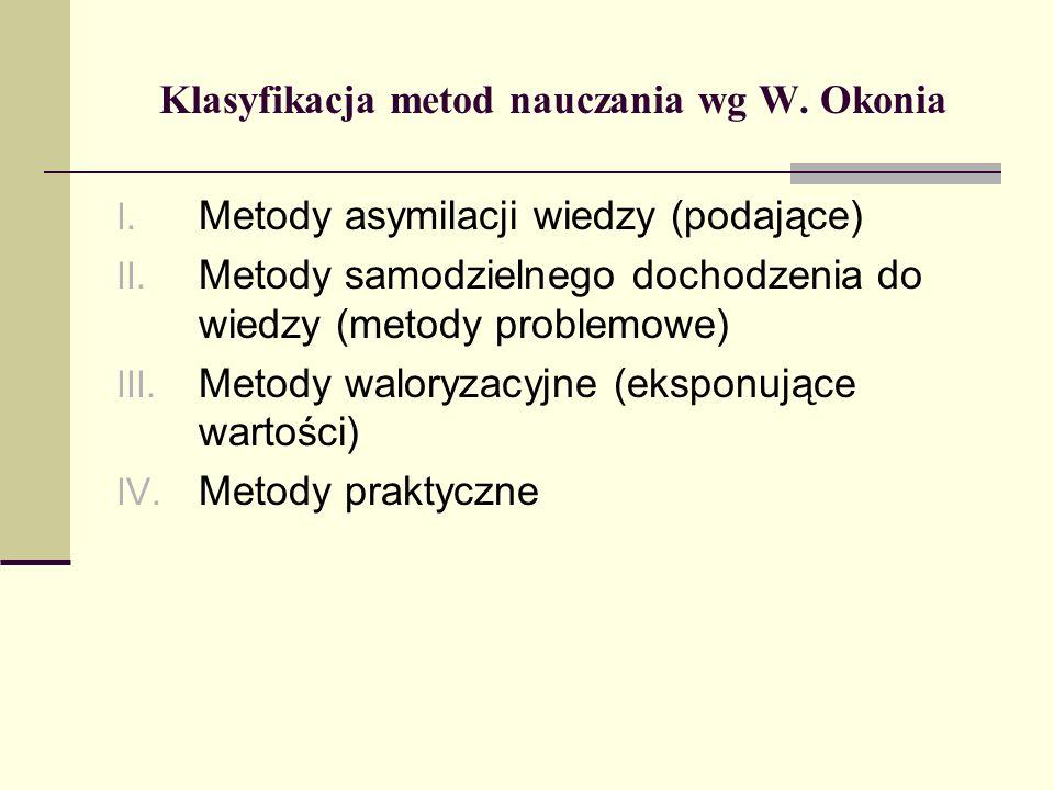 Klasyfikacja metod nauczania wg W. Okonia