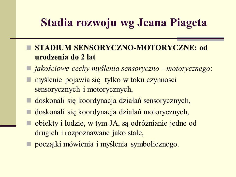 Stadia rozwoju wg Jeana Piageta