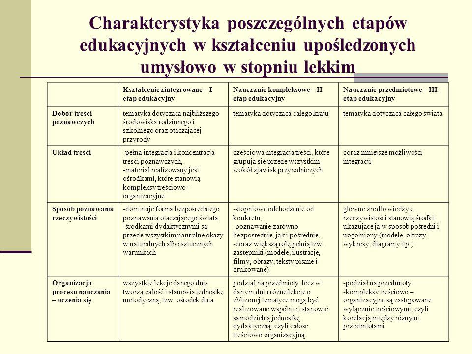Charakterystyka poszczególnych etapów edukacyjnych w kształceniu upośledzonych umysłowo w stopniu lekkim