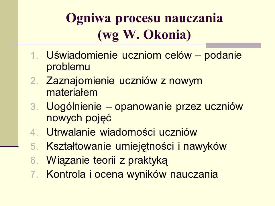 Ogniwa procesu nauczania (wg W. Okonia)