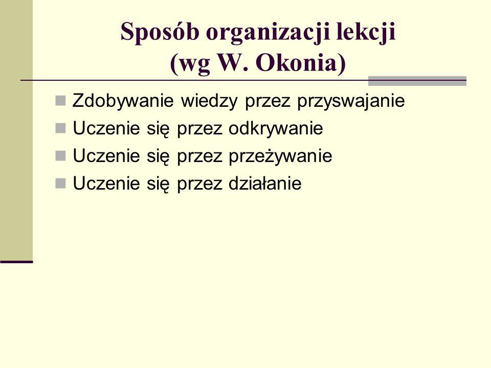 Sposób organizacji lekcji (wg W. Okonia)