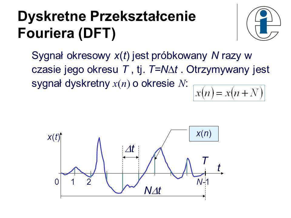 Dyskretne Przekształcenie Fouriera (DFT)