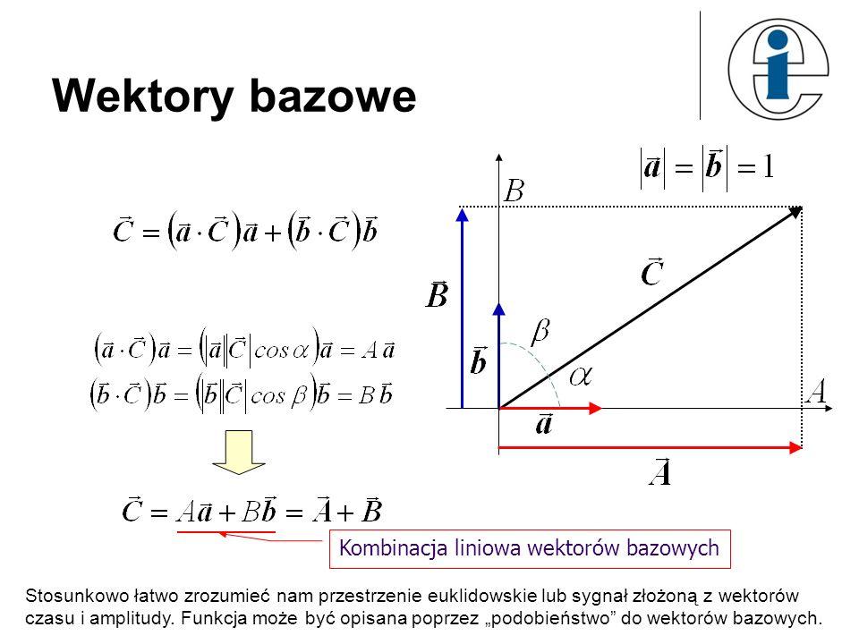 Kombinacja liniowa wektorów bazowych