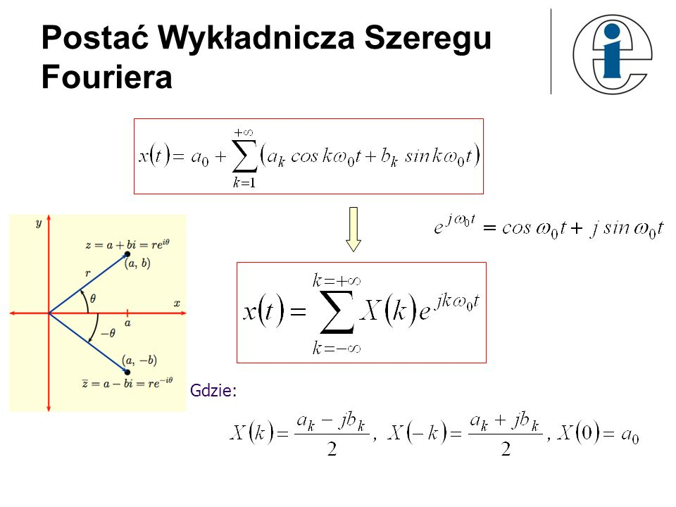 Postać Wykładnicza Szeregu Fouriera