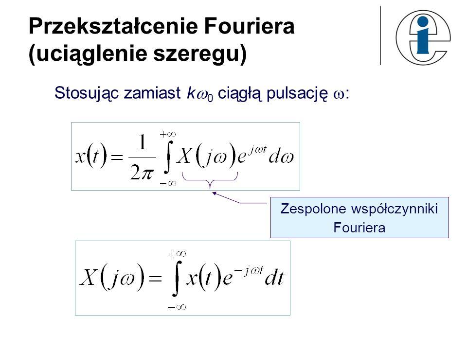Przekształcenie Fouriera (uciąglenie szeregu)