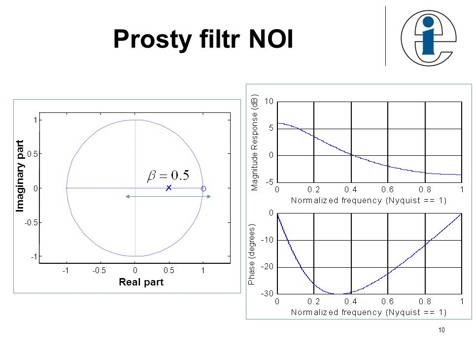 Prosty filtr NOI -1 -0.5 0.5 1 Real part Imaginary part 10