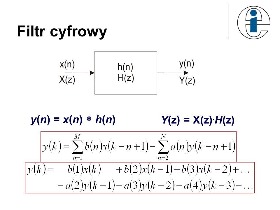 Filtr cyfrowy y(n) = x(n)  h(n) Y(z) = X(z).H(z)