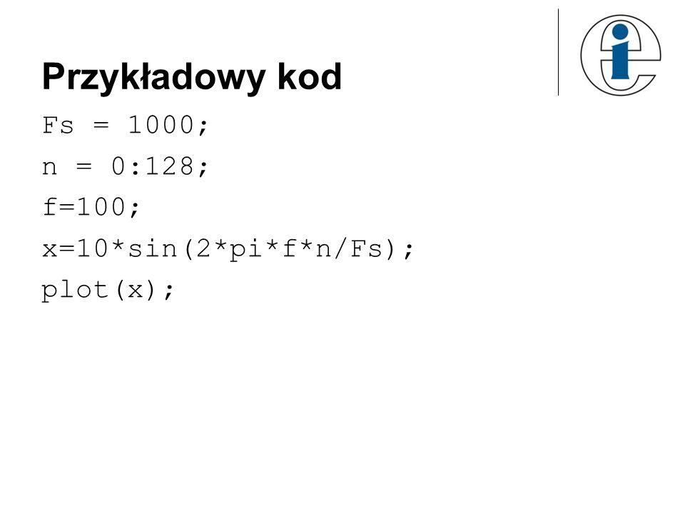 Przykładowy kod Fs = 1000; n = 0:128; f=100; x=10*sin(2*pi*f*n/Fs);