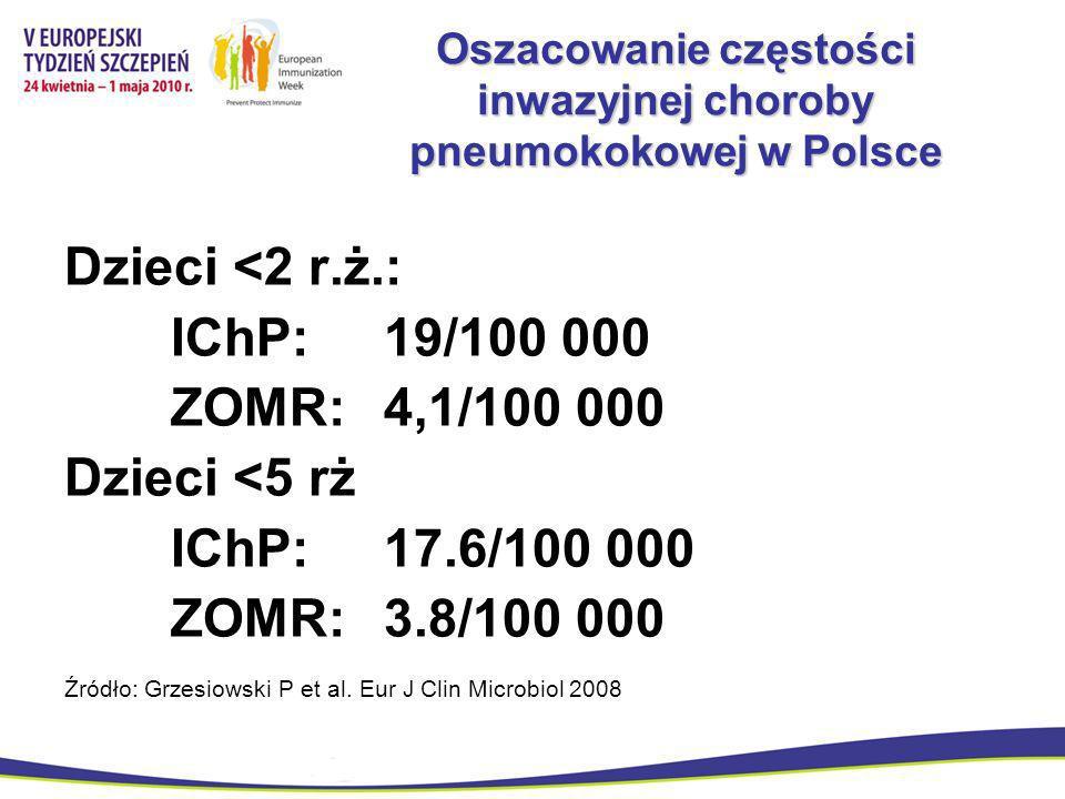 Oszacowanie częstości inwazyjnej choroby pneumokokowej w Polsce