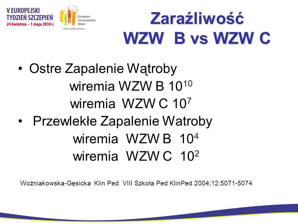 Zaraźliwość WZW B vs WZW C