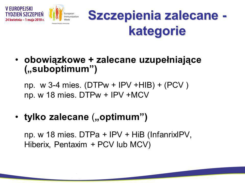 Szczepienia zalecane -kategorie