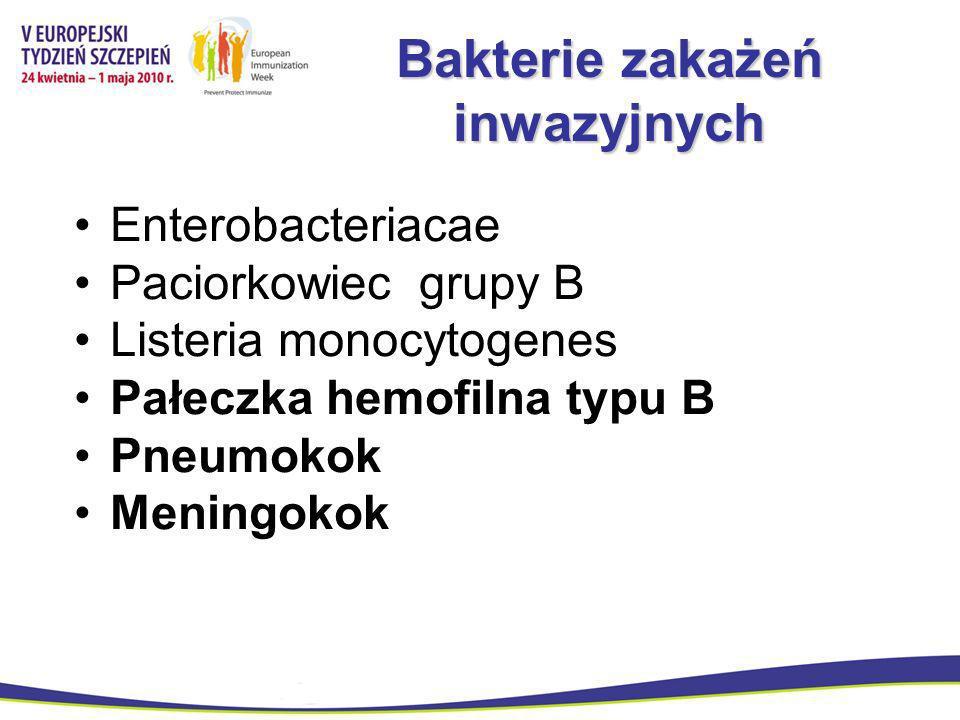 Bakterie zakażeń inwazyjnych