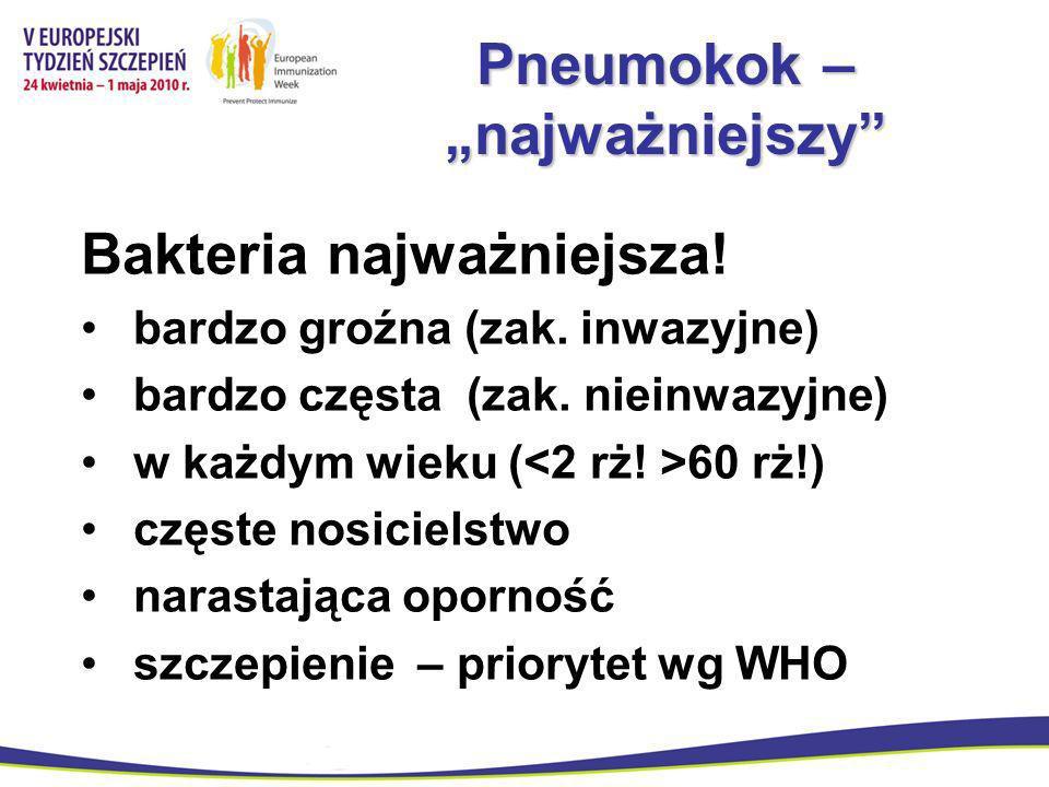 """Pneumokok – """"najważniejszy"""