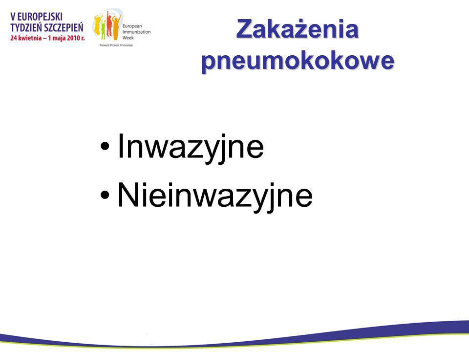 Zakażenia pneumokokowe
