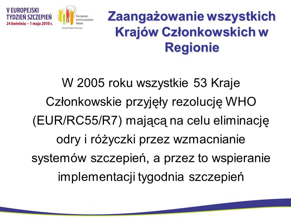 Zaangażowanie wszystkich Krajów Członkowskich w Regionie