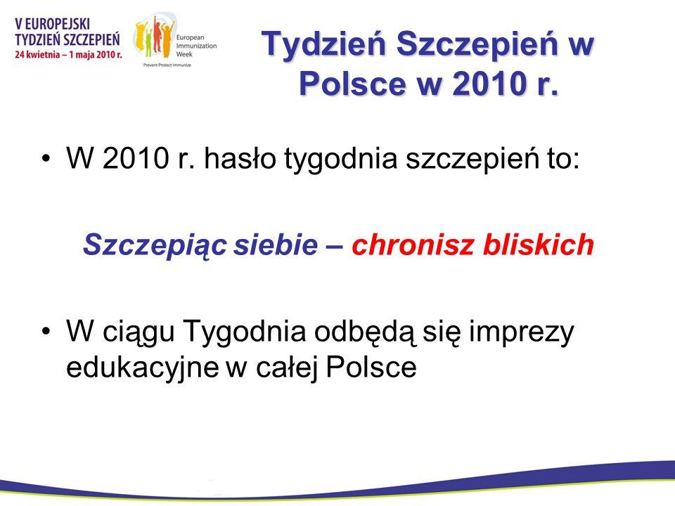 Tydzień Szczepień w Polsce w 2010 r.